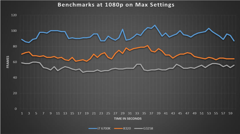 forhonorbenchmarks